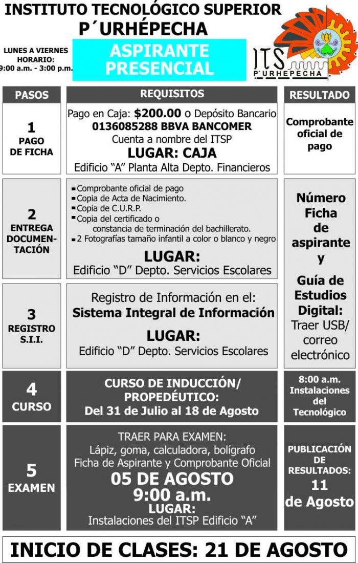 PROCESO_ASPIRANTES_2017_presencial_2do_examen